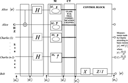 n-particle quantum teleportation circuit