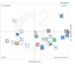 The Best Expense Management Software According to G2 Crowd Spring 2017 Rankings, Based on User Reviews