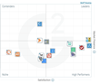 The Best Small-Business Expense Management Software According to G2 Crowd Spring 2017 Rankings, Based on User Reviews