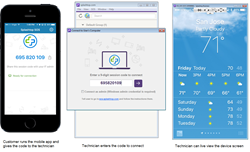 Splashtop On-Demand Support with Mobile
