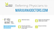 MarijuanaDoctors.com Releases New Physician Referral Program eBook
