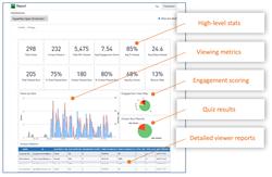 Knovio online presentation tracking and analytics