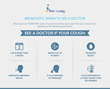 FindaTopDoc Investigates Chest Infections: Bronchitis vs. Pneumonia