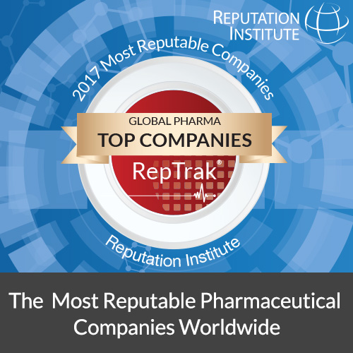 top 5 global pharma companies This year's fortune global 500 list of the world's largest companies generated $277 trillion in revenues and $15 trillion in profits  the top ten a ranking of the biggest companies in the.