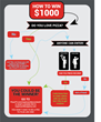 How to Win $1,000 Infographic