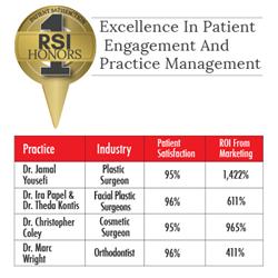 Medical Marketing, Red Spot Interactive, Jupiter, FL