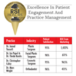 Red Spot Interactive Announces Founding Members of its Patient Engagement Performance Awards for Highest Patient Satisfaction and Practice Management Excellence