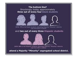 segregation, education, race