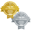 ActiveDEMAND Integrated Marketing Platform Listed as Most Affordable and Most User-Friendly by Capterra Top 20 Reports