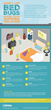 Bed Bug Hotel Infographic