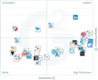 The Best Sales Intelligence Software According to G2 Crowd Spring 2017 Rankings, Based on User Reviews