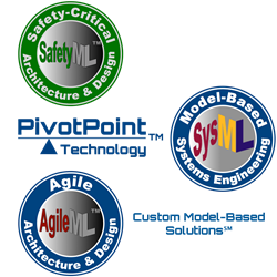 Model-Based Functional Safety + SafetyML™ Training & Certification