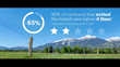 Video Release: NovuHealth on Medicare Customer Engagement to Boost Star Quality Ratings