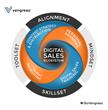 Vengreso - Digital Sales Transformation Eco System
