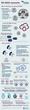 IDC Infografphic -Telda SD WAN (JPG)