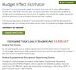 NASFAA Releases Budget Effect Estimator