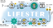 Lifester Introduces Online Software to Improve the Life Insurance Decision-Making Process