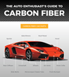 "Leading Carbon Fiber Lifestyle Group Carbon Fiber Gear Delivers Captivating New Infographic Entitled ""The Auto Enthusiast's Guide to Carbon Fiber"""