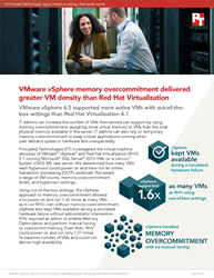 See how VMware vSphere delivers high VM density using out-of-box settings
