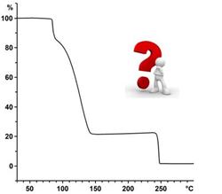 TMA Curve Webinar