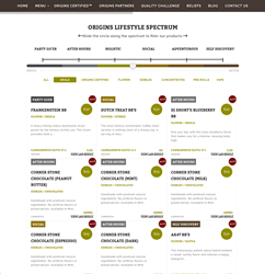 Image result for Origins Cannabis 'Lifestyle Spectrum Menu' Helps Customers Find ...