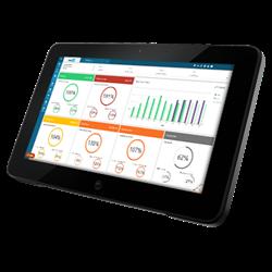 Retail Pro Planning dashboard