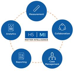 H5 Matter Intelligence
