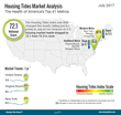 Housing Tides Index™ July 2017 – U.S. Market Health Little Changed, Though Significant Local Variations Persist