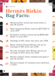 Hermès Birkin Performance Stronger Than Ever Reveals Updated Baghunter Study
