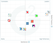 The Best Enterprise Web Content Management Software According to G2 Crowd Summer 2017 Rankings, Based on User Reviews