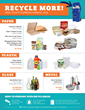 New Resources to Encourage More Recycling of Foodservice Packaging