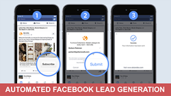 RoboRewards Facebook Lead Generation