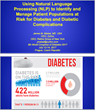Title slide from James M. Maisel MD presentation for 5th World Congress of Diabetes. The presentation is available at http://rgony.com/ocular-complications-diabetes-mellitus/.