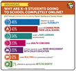 Annual Parent Survey Shows Overwhelming Satisfaction with Arkansas Connections Academy Virtual Public School, Teachers and Curriculum