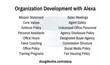 Amazon Alexa Skill for Organizational Development