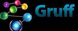 Gruff - AllegroGraph