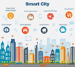 San Mateo County and Eaton & Associates IT Company Partner to Create Smart Cities