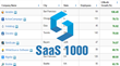 SaaS1000 announces the Top Growing SaaS Companies