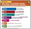 Parent Demand High, Arizona Online School Could Meet Enrollment Cap