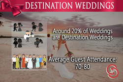 Information on Destination Weddings