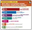 Survey: Pecos Connections Academy Delivers Quality Education; Parents Satisfied with Online School Program