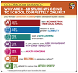 Colorado Connections Academy Online K-12 Public Schools Receive Stellar Report Card From Parents