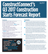 U.S. Grand Total Construction Starts Growth Projection Revised Slightly Downward