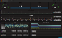 Picture of Sample Dashboard from inSIGHT