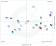 The Best Self-Service Business Intelligence Software According to G2 Crowd Summer 2017 Rankings, Based on User Reviews