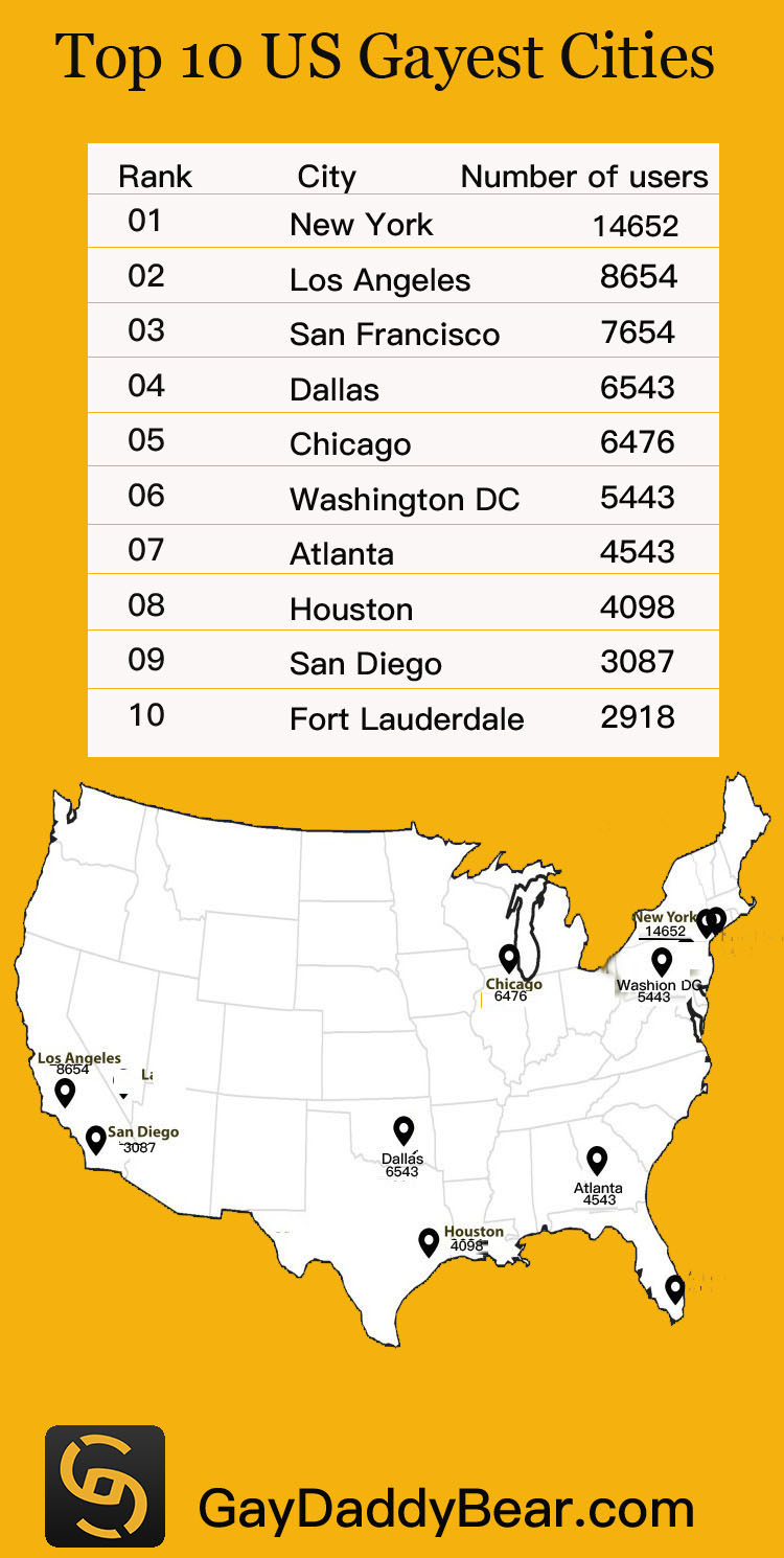 top cities gay male population