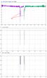 Rain diagram for PPC-10G 10Gbps Radio in New York