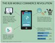 The B2B Mobile Commerce Revolution