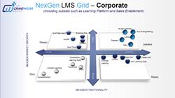 NextGen LMS Grid