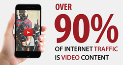 Ninety percent of internet traffic is video content!